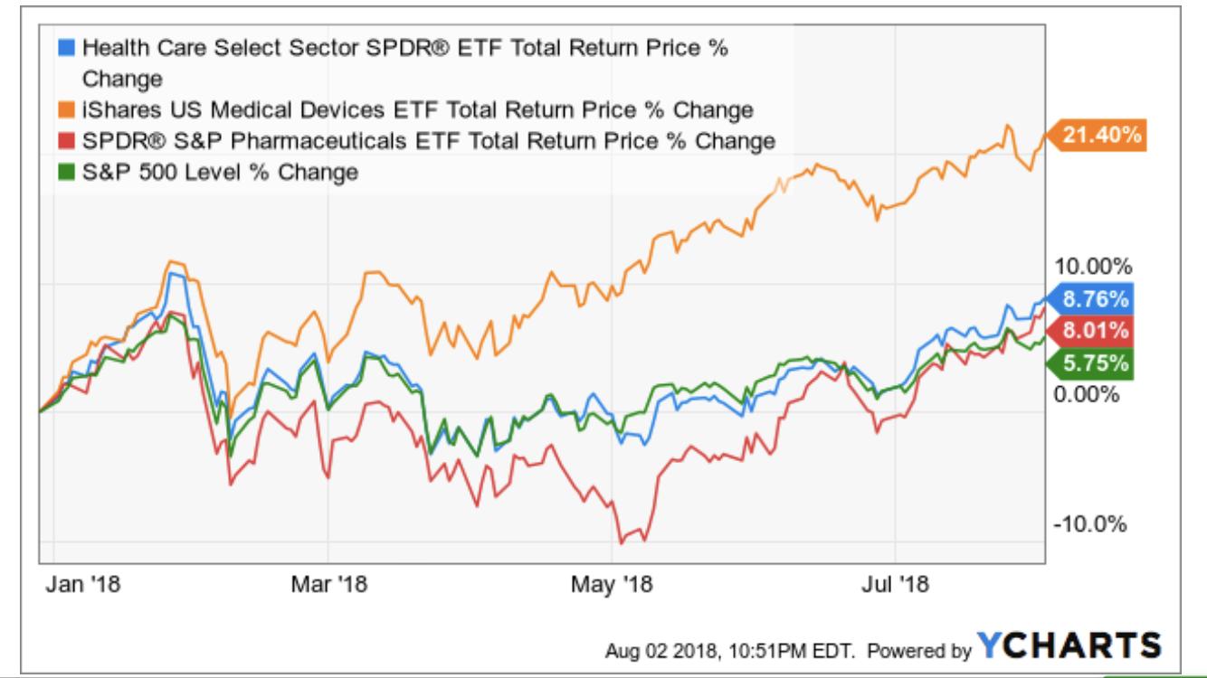 Abt Abbott Laboratories Abt Stock Price Trade Ideas Whotrades