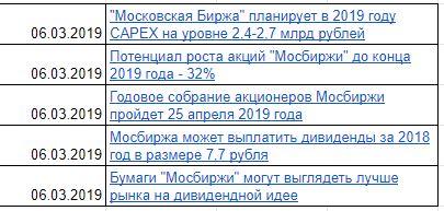 Смотреть Московская биржа дивиденды в 2019 году на одну акцию, новости России и мира сегодня видео