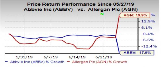 Is Allergan a Good Deal for AbbVie?